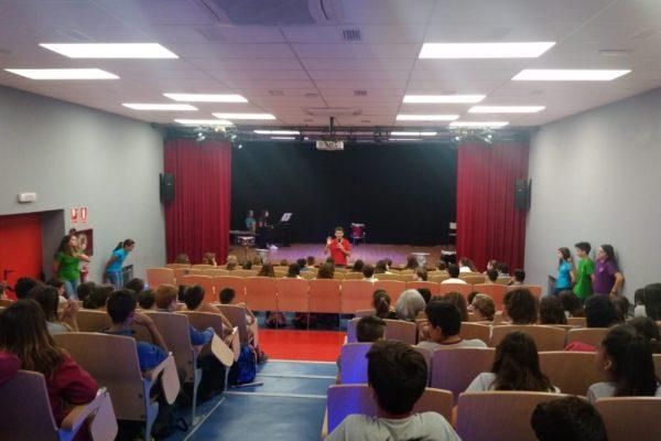AUDICIONES escolares RITMOS Y MELODÍAS EUROPEAS 4